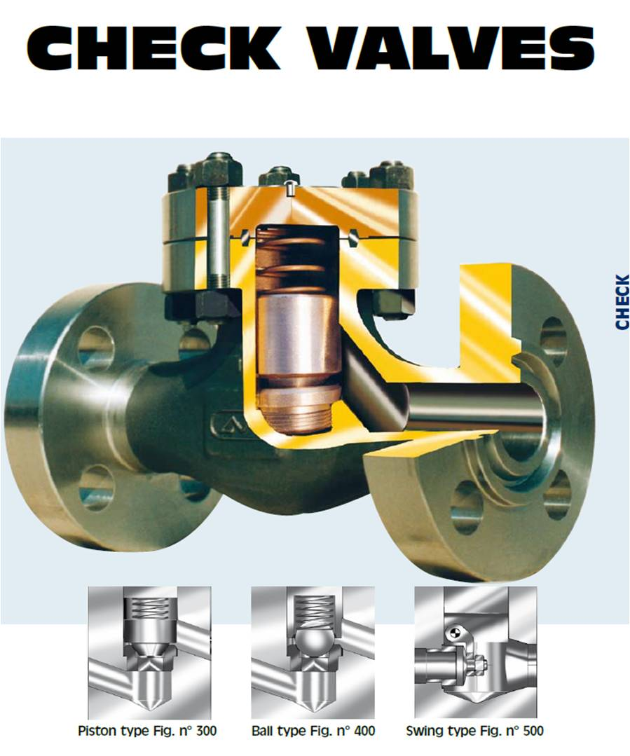 Check Valves Flow Control Norway As Process Diagram Valve Symbols Non Return Or One Way Is A Mechanical Device Which Normally Allows Fluid Liquid Gas To Through It In