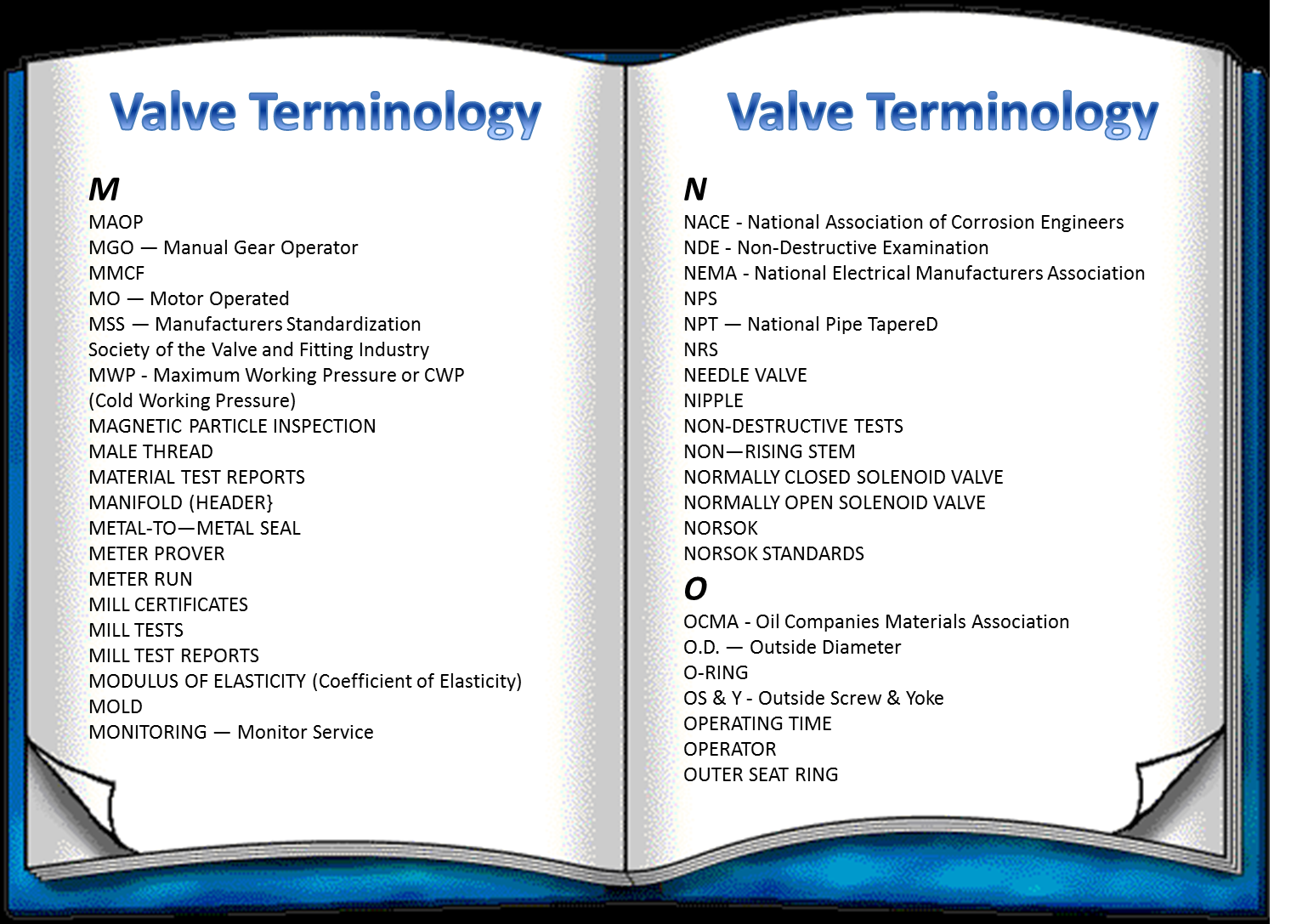 Valve symbols flow control norway as click on book biocorpaavc Choice Image